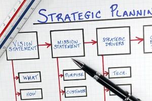 i quattro principi del marketing scientifico