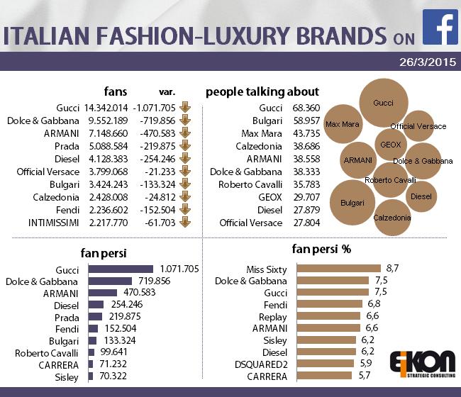 fb fashion 26 mar