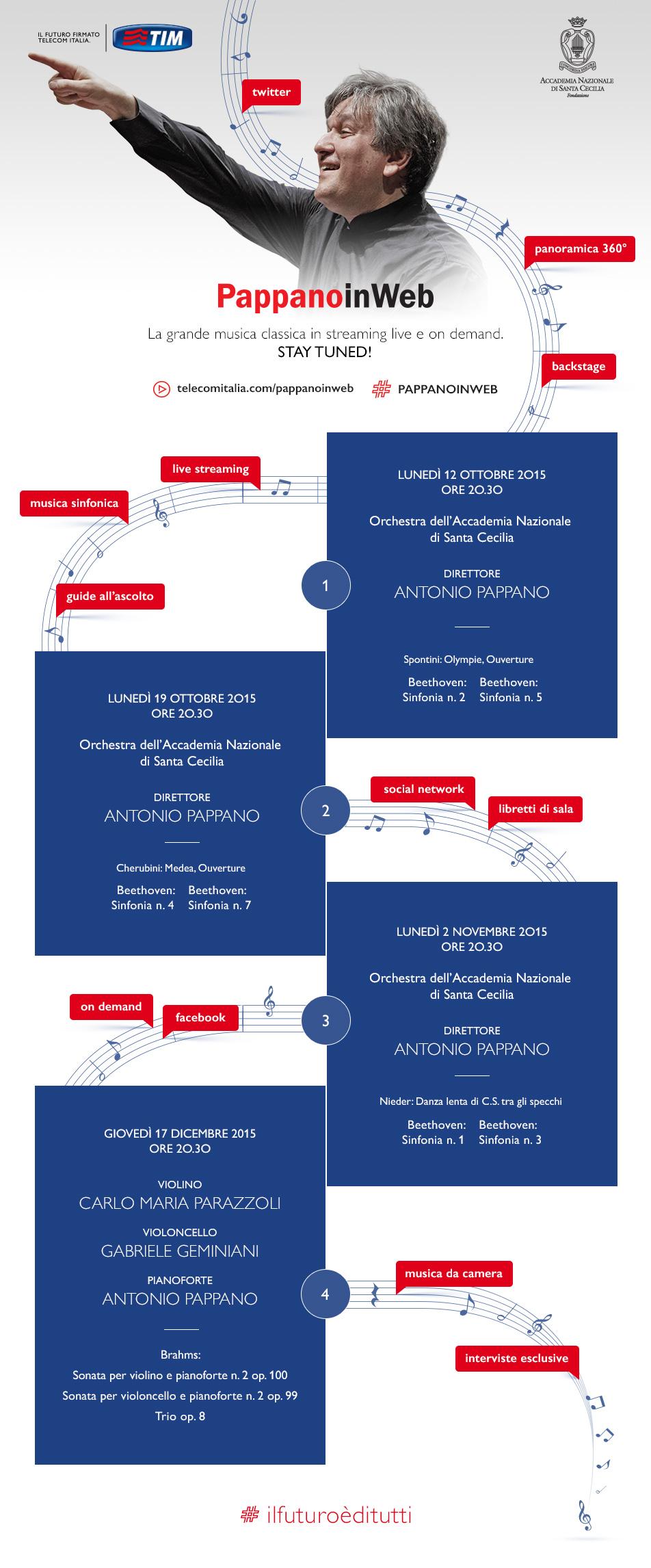 infografica-programma-pappanoinweb-2015-web-ITA