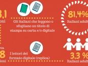 Italiani e stampa
